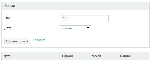 rucaptcha-com-platezhi