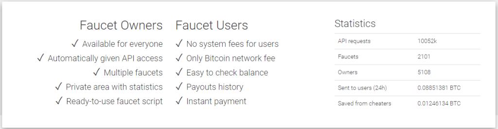 https faucetsystem com